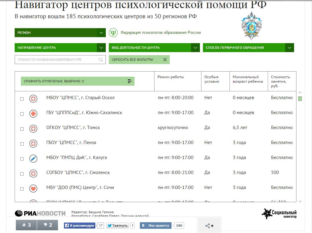Навигатор центров психологической помощи РФ
